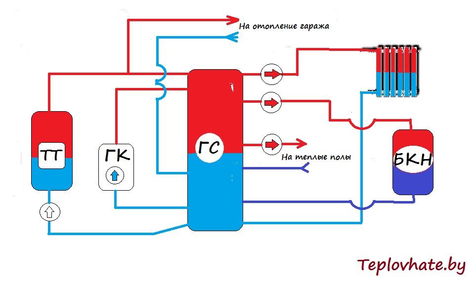 Activepark 4 14 схема подключения
