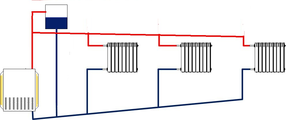 Монтаж отопления свердловская область